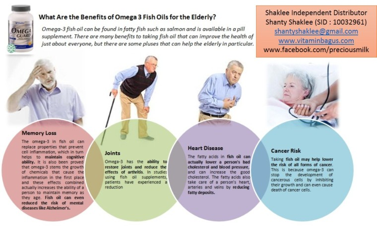 Omega Guard benefit for elderly edit